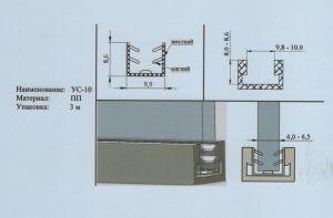 Уплотнитель 4-6,5 мм Королёв